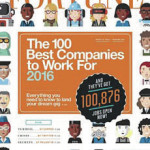 Edward Jones makes Fortune's list of best workplaces